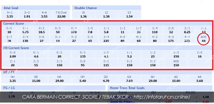 Cara Bermain Correct Score Tebak Skor-02