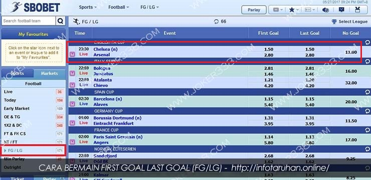Cara Bermain First Goal Last Goal (FGLG)